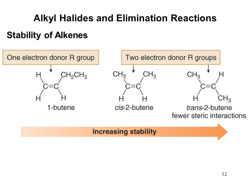 12 Alkyl Halides and Elimination Reactions Stability of Alkenes