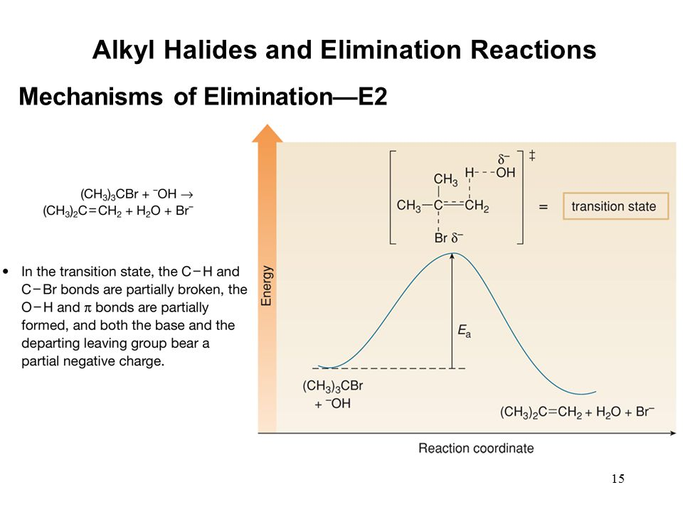 15 Alkyl Halides and Elimination Reactions Mechanisms of Elimination—E2