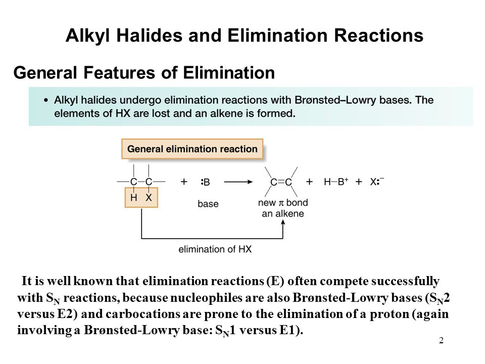 2 Alkyl Halides and Elimination Reactions General Features of Elimination It is well known that elimination reactions (E) often compete successfully w