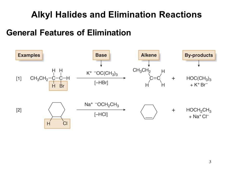 3 Alkyl Halides and Elimination Reactions General Features of Elimination