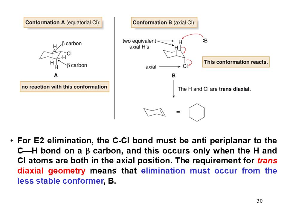 30 For E2 elimination, the C-Cl bond must be anti periplanar to the C—H bond on a  carbon, and this occurs only when the H and Cl atoms are both in t