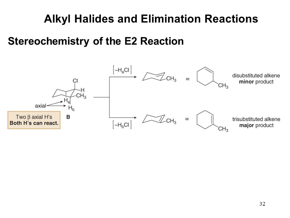 32 Alkyl Halides and Elimination Reactions Stereochemistry of the E2 Reaction