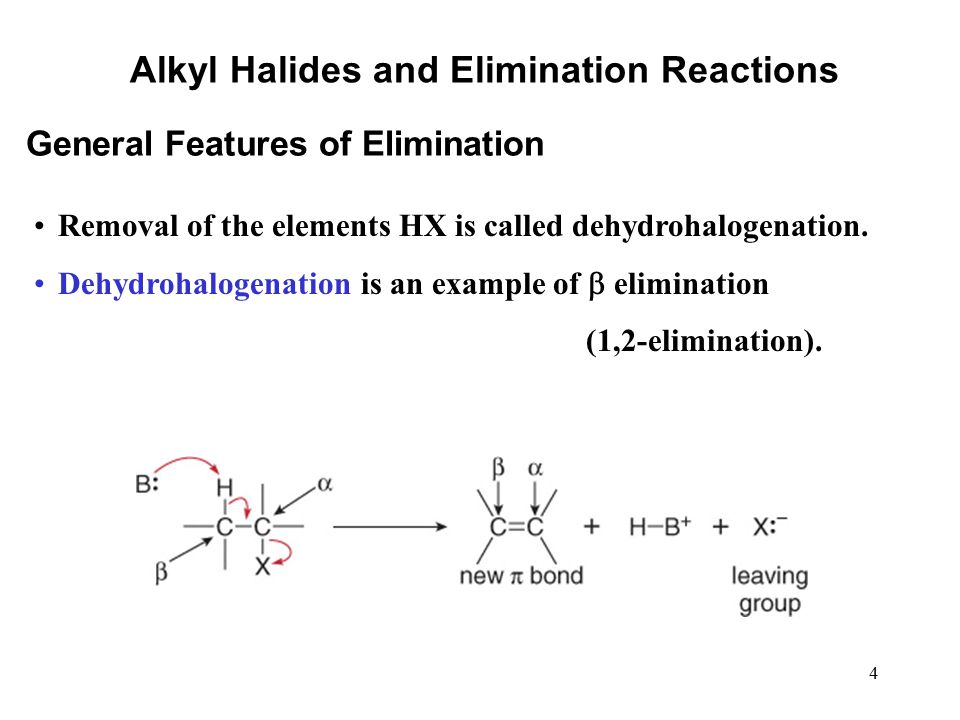 4 Alkyl Halides and Elimination Reactions Removal of the elements HX is called dehydrohalogenation. Dehydrohalogenation is an example of  elimination