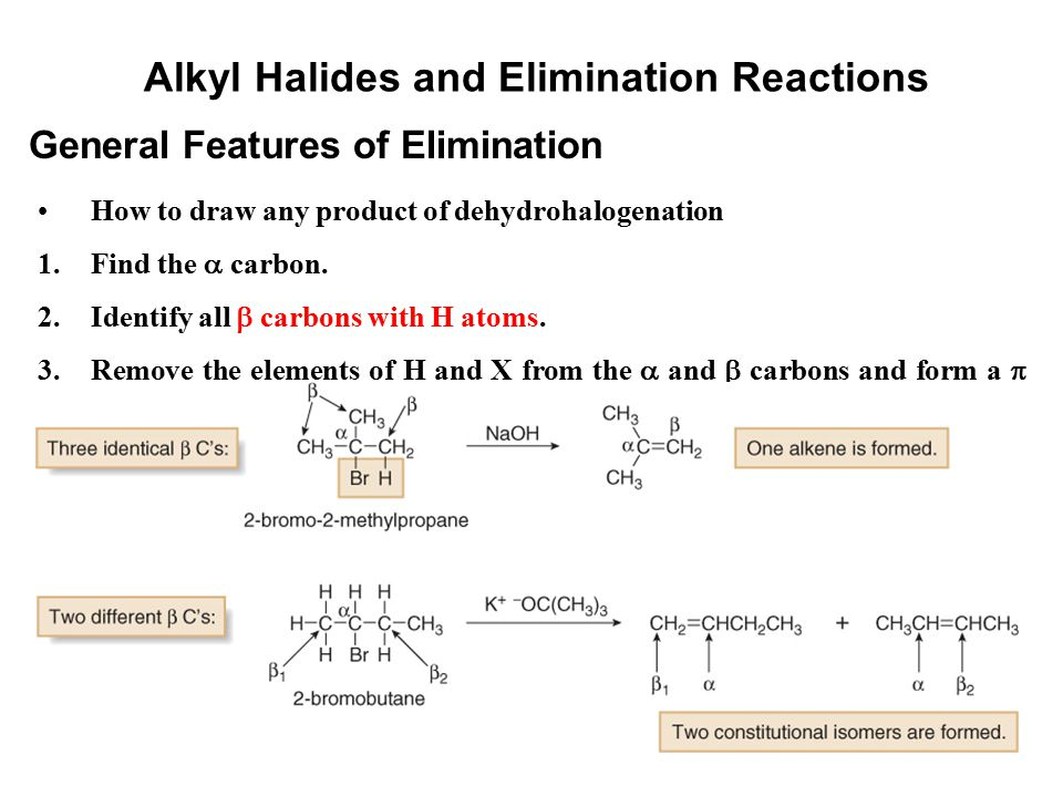 6 Alkyl Halides and Elimination Reactions How to draw any product of dehydrohalogenation 1.Find the  carbon. 2.Identify all  carbons with H atoms. 3