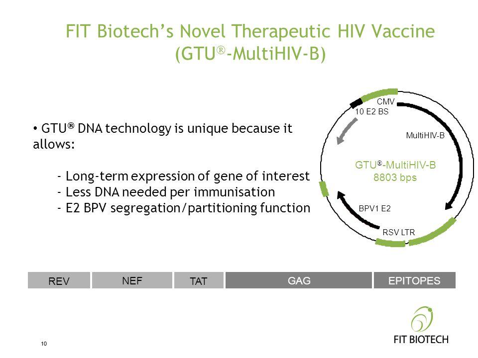 10 FIT Biotech's Novel Therapeutic HIV Vaccine (GTU  -MultiHIV-B) REV NEF TAT GAG EPITOPES CMV 10 E2 BS MultiHIV-B RSV LTR BPV1 E2 GTU  -MultiHIV-B