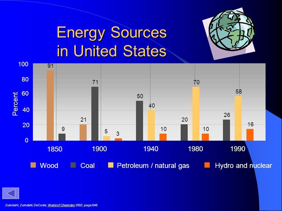 Butane Butane Gas – lighters Kelter, Carr, Scott, Chemistry A World of Choices 1999, page 107 H - C - C - C - C - H H H Butane: C 4 H 10