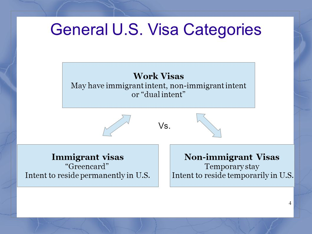 "4 General U.S. Visa Categories Work Visas May have immigrant intent, non-immigrant intent or ""dual intent"" Immigrant visas ""Greencard"" Intent to resid"
