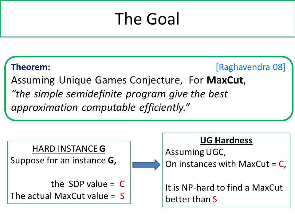 The Goal Theorem: [Raghavendra 08] Assuming Unique Games Conjecture, For MaxCut, the simple semidefinite program give the best approximation computable efficiently. HARD INSTANCE G Suppose for an instance G, the SDP value = C The actual MaxCut value = S UG Hardness Assuming UGC, On instances with MaxCut = C, It is NP-hard to find a MaxCut better than S