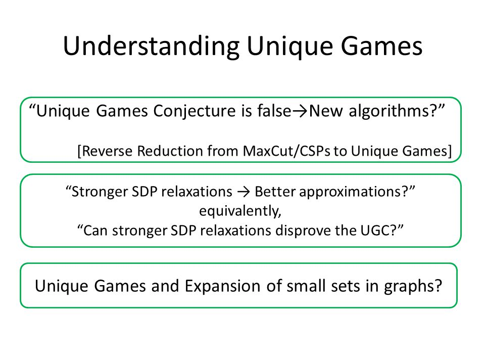 Understanding Unique Games Unique Games Conjecture is false→New algorithms [Reverse Reduction from MaxCut/CSPs to Unique Games] Stronger SDP relaxations → Better approximations equivalently, Can stronger SDP relaxations disprove the UGC Unique Games and Expansion of small sets in graphs