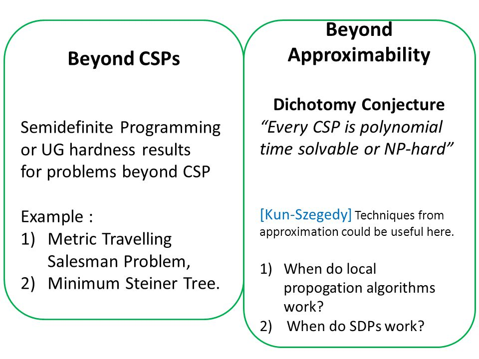 Beyond CSPs Semidefinite Programming or UG hardness results for problems beyond CSP Example : 1)Metric Travelling Salesman Problem, 2)Minimum Steiner Tree.