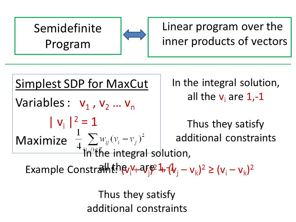 Semidefinite Program Linear program over the inner products of vectors Simplest SDP for MaxCut Variables : v 1, v 2 … v n | v i | 2 = 1 Maximize Example Constraint: (v i – v j ) 2 + (v j – v k ) 2 ≥ (v i – v k ) 2 In the integral solution, all the v i are 1,-1 Thus they satisfy additional constraints In the integral solution, all the v i are 1,-1 Thus they satisfy additional constraints