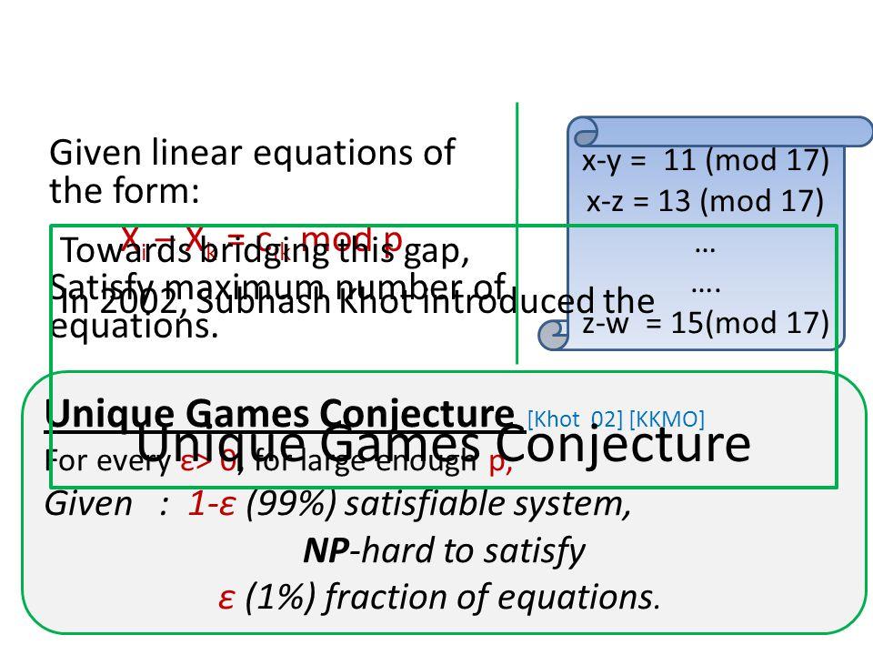 Connections SDP Gap Instance SDP = 0.9 OPT = 0.7 UG Hardness 0.9 vs 0.7 Dictatorship Test Completeness = 0.9 Soundness = 0.7 [Khot-Kindler-Mossel-O'Donnell] [Khot-Vishnoi] For sparsest cut, max cut.