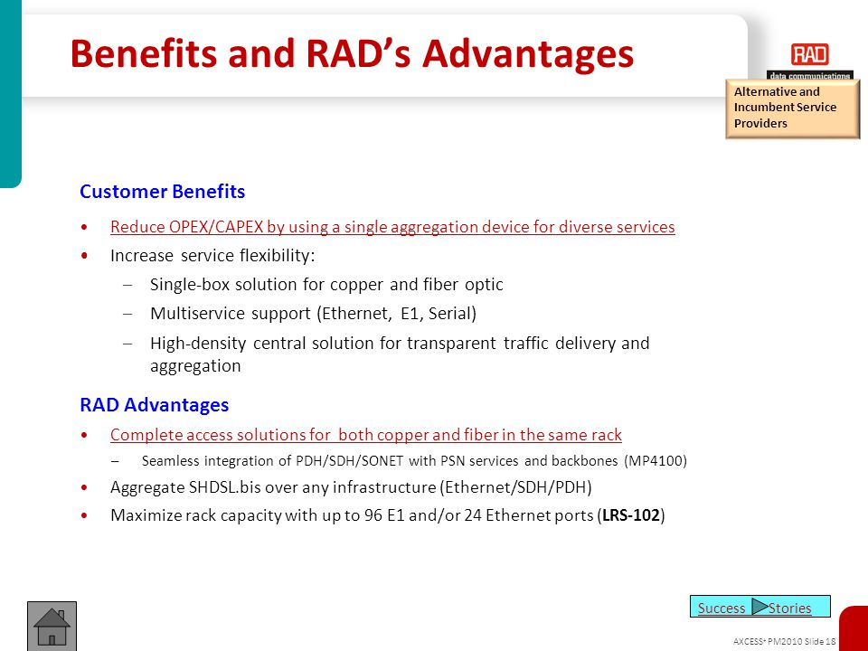 AXCESS + PM2010 Slide 18 Benefits and RAD's Advantages Customer Benefits Reduce OPEX/CAPEX by using a single aggregation device for diverse services I
