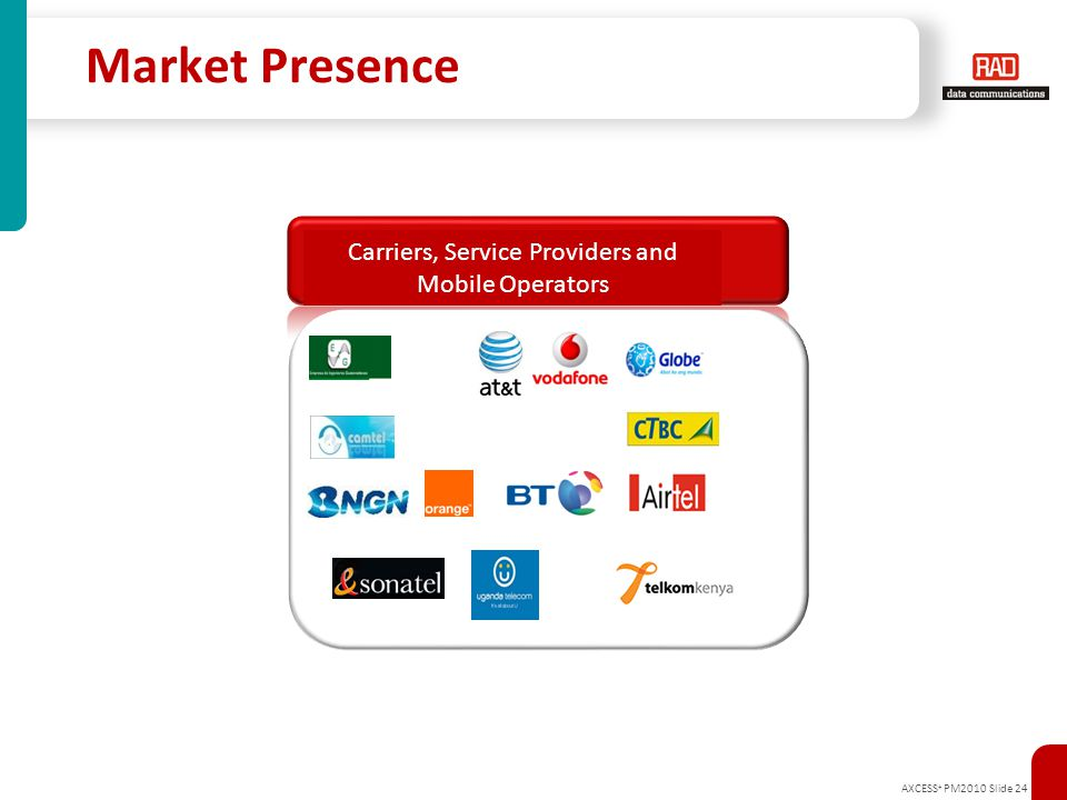 AXCESS + PM2010 Slide 24 Market Presence Carriers, Service Providers and Mobile Operators