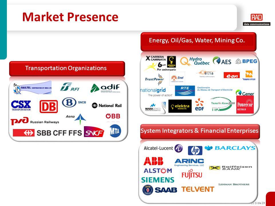 AXCESS + PM2010 Slide 29 Market Presence Energy, Oil/Gas, Water, Mining Co. Transportation Organizations System Integrators & Financial Enterprises