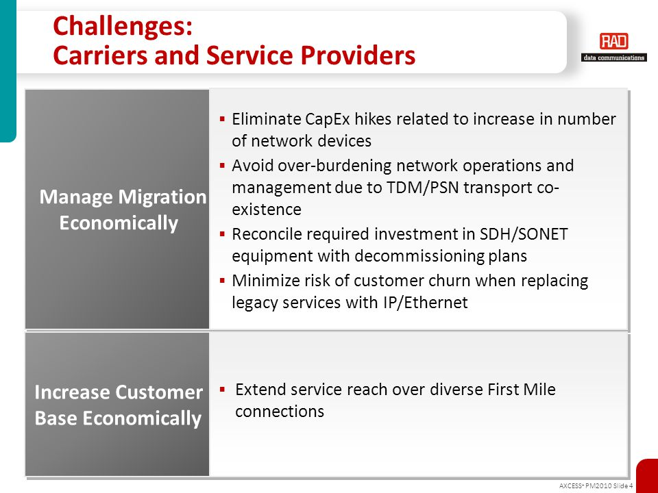 AXCESS + PM2010 Slide 4 Challenges: Carriers and Service Providers Manage Migration Economically  Eliminate CapEx hikes related to increase in number