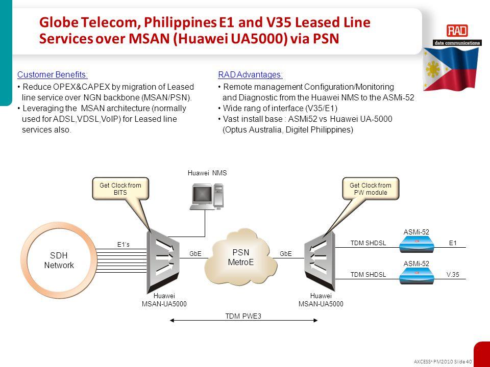 AXCESS + PM2010 Slide 40 Globe Telecom, Philippines E1 and V35 Leased Line Services over MSAN (Huawei UA5000) via PSN PSN MetroE GbE Huawei MSAN-UA500