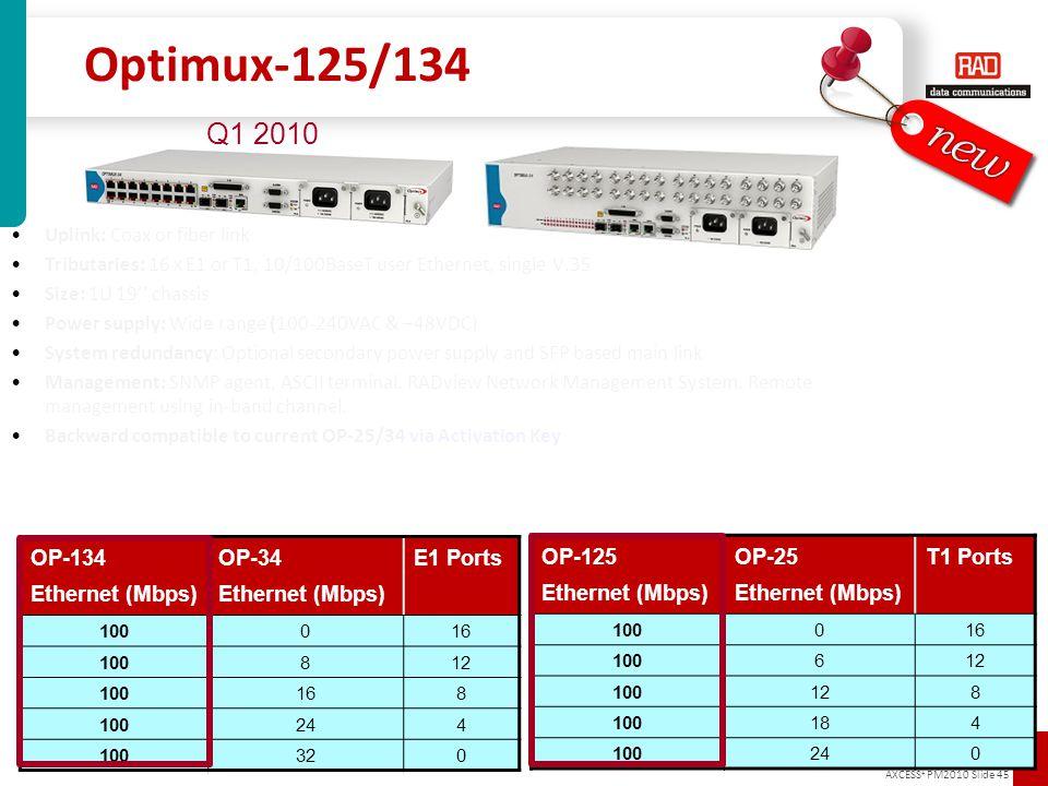 AXCESS + PM2010 Slide 45 Optimux-125/134 Uplink: Coax or fiber link Tributaries: 16 x E1 or T1, 10/100BaseT user Ethernet, single V.35 Size: 1U 19'' c