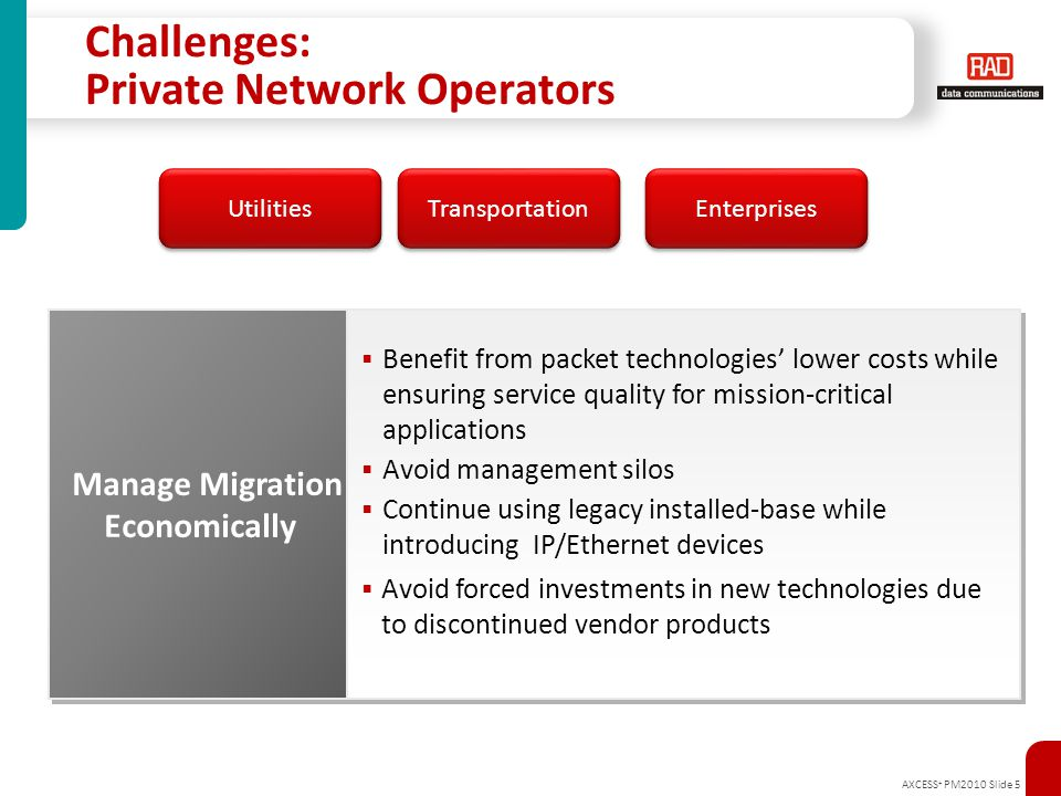 AXCESS + PM2010 Slide 5 Challenges: Private Network Operators Utilities Transportation Enterprises Manage Migration Economically  Benefit from packet