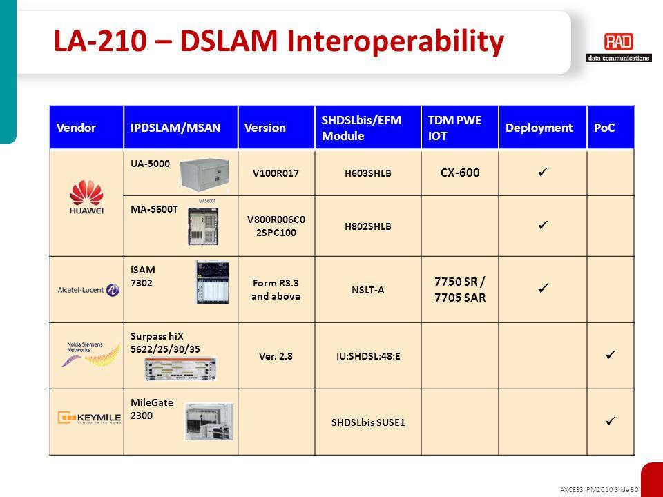 AXCESS + PM2010 Slide 50 VendorIPDSLAM/MSANVersion SHDSLbis/EFM Module TDM PWE IOT DeploymentPoC UA-5000 V100R017H603SHLB CX-600 MA-5600T V800R006C0 2