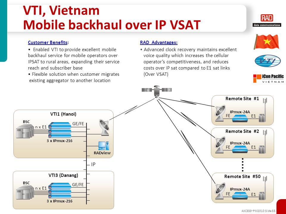 AXCESS + PM2010 Slide 55 BSC n x E1 VTI, Vietnam Mobile backhaul over IP VSAT Customer Benefits: Enabled VTI to provide excellent mobile backhaul serv