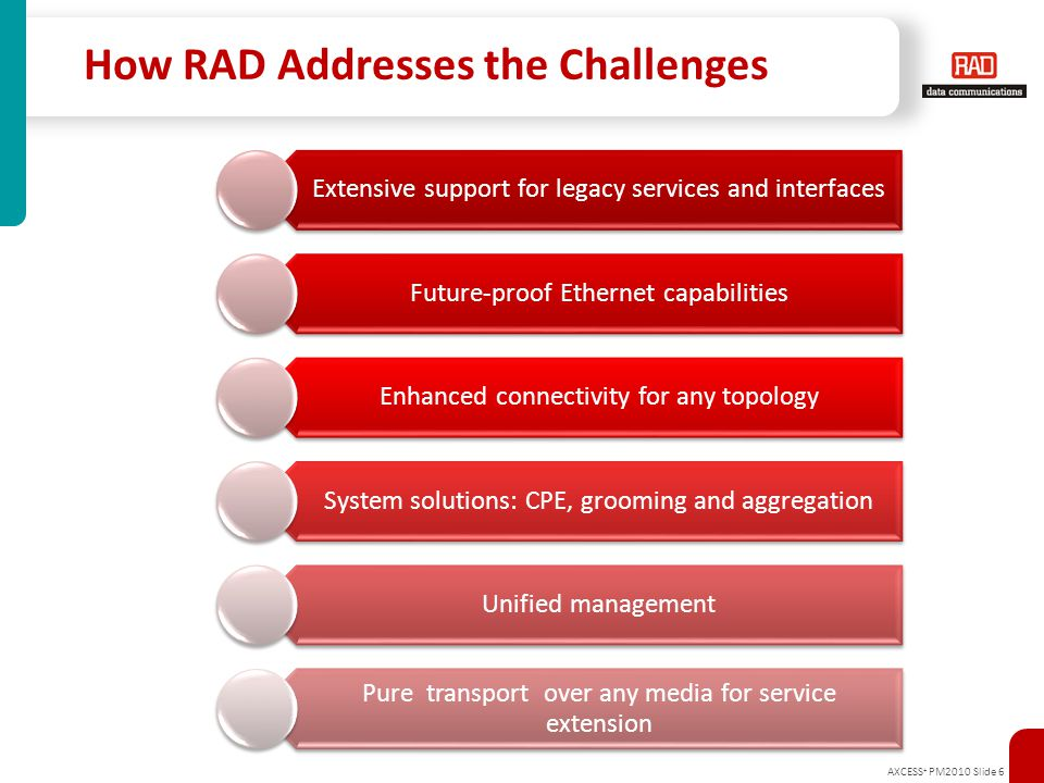 AXCESS + PM2010 Slide 27 352 x RTU 4w Distribution RTU Transmission RTU PowerGrid, Singapore Resilience SDH Network for SCADA Transmission Customer Benefits: Resilience SDH Network with no single point of failure for RTU/SCADA Transmission Two backup HQ sites (disaster recovery) with NMS Backup RAD Advantages: Single MUX for PDH and SDH solution NMS with E2E provisioning and backup capabilities, Redundant NMS MP-4100 Control Center Ayer Rajah MP-4100 Control Center Backup (Kallang) MP-4100 Active NMS RV-SC/TDM Backup NMS RV-SC/TDM MP-4100 Distribution RTU Transmission RTU Transmission Center 2 Transmission Center 1 STM-1 4w 160 x RTU 4w 160 x RTU 4w Distribution RTU Transmission RTU 4w Distribution Center STM-1