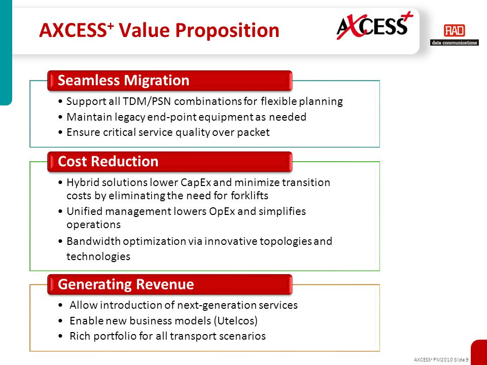 AXCESS + PM2010 Slide 9 AXCESS + Value Proposition