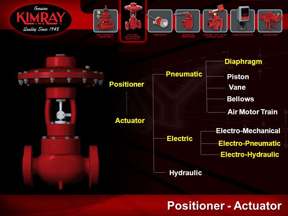 Positioner Actuator Pneumatic Electric Hydraulic Diaphragm Piston Vane Bellows Air Motor Train Electro-Mechanical Electro-Hydraulic Electro-Pneumatic