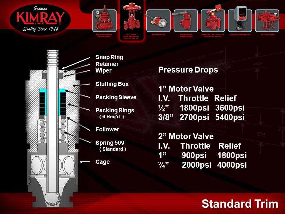 "Pressure Drops 1"" Motor Valve I.V. Throttle Relief ½"" 1800psi 3600psi 3/8"" 2700psi 5400psi 2"" Motor Valve I.V. Throttle Relief 1"" 900psi 1800psi ¾"" 20"