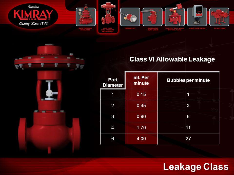 Port Diameter Class VI Allowable Leakage ml. Per minute Bubbles per minute 10.151 20.453 30.906 41.7011 64.0027