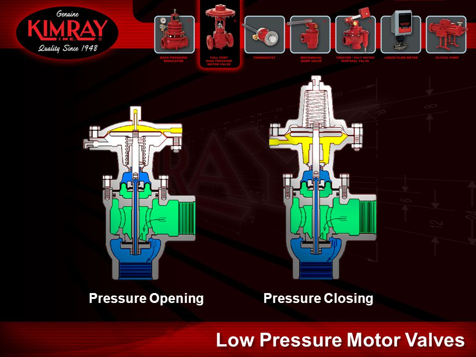 Pressure OpeningPressure Closing