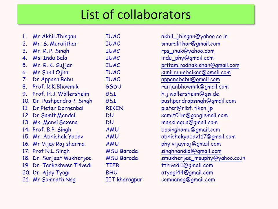 1.Mr Akhil Jhingan IUAC akhil_jhingan@yahoo.co.in 2.Mr.