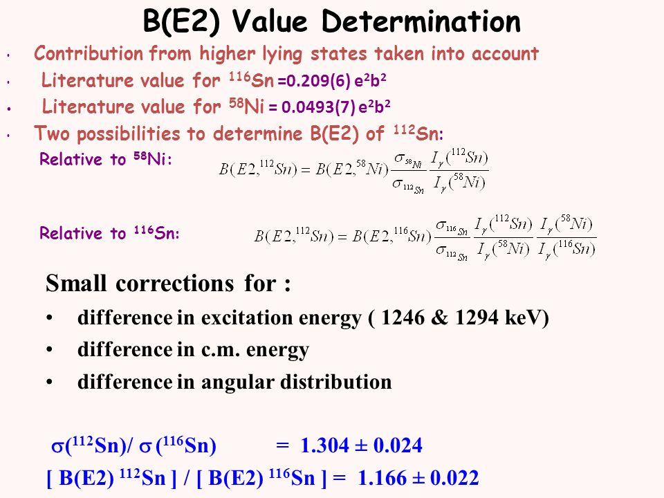 Contribution from higher lying states taken into account Literature value for 116 Sn =0.209(6) e 2 b 2 Literature value for 58 Ni = 0.0493(7) e 2 b 2 Two possibilities to determine B(E2) of 112 Sn : Relative to 58 Ni: Relative to 116 Sn : B(E2) Value Determination Small corrections for : difference in excitation energy ( 1246 & 1294 keV) difference in c.m.