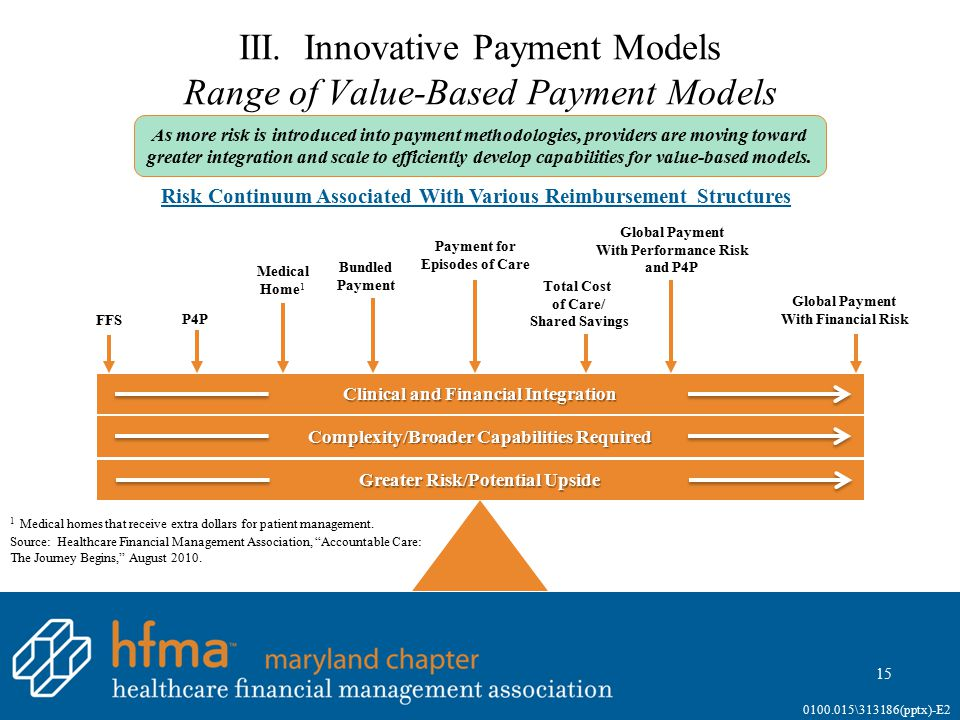 III. Innovative Payment Models Range of Value-Based Payment Models 15 0100.015\313186(pptx)-E2 1 Medical homes that receive extra dollars for patient