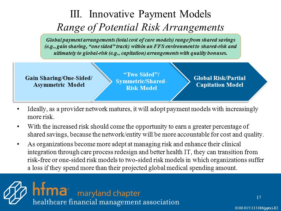 III. Innovative Payment Models Range of Potential Risk Arrangements Ideally, as a provider network matures, it will adopt payment models with increasi
