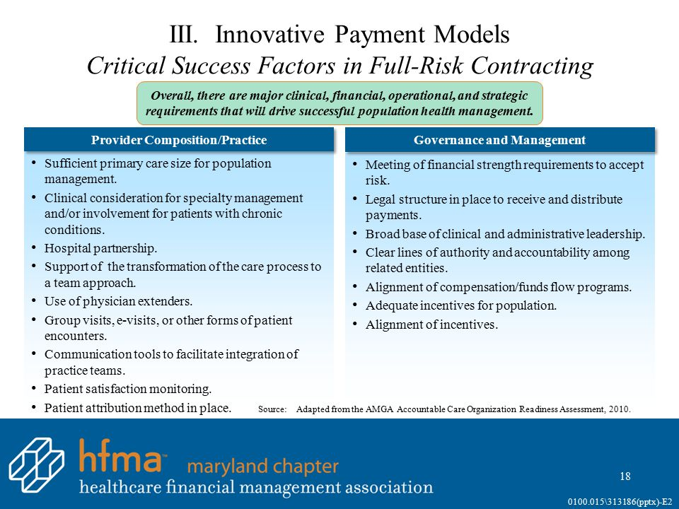 III. Innovative Payment Models Critical Success Factors in Full-Risk Contracting Overall, there are major clinical, financial, operational, and strate