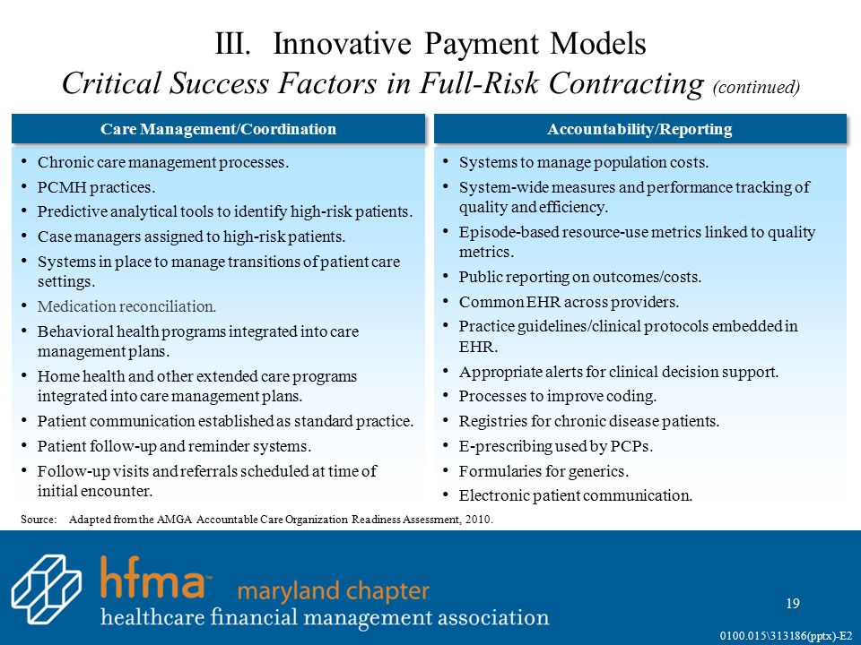 III. Innovative Payment Models Critical Success Factors in Full-Risk Contracting (continued) 19 Chronic care management processes. PCMH practices. Pre