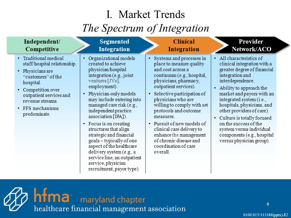 "I. Market Trends The Spectrum of Integration Traditional medical staff/hospital relationship. Physicians are ""customers"" of the hospital. Competition"