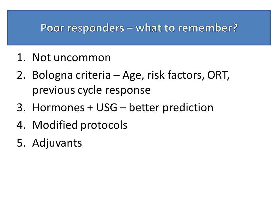 1.Not uncommon 2.Bologna criteria – Age, risk factors, ORT, previous cycle response 3.Hormones + USG – better prediction 4.Modified protocols 5.Adjuvants