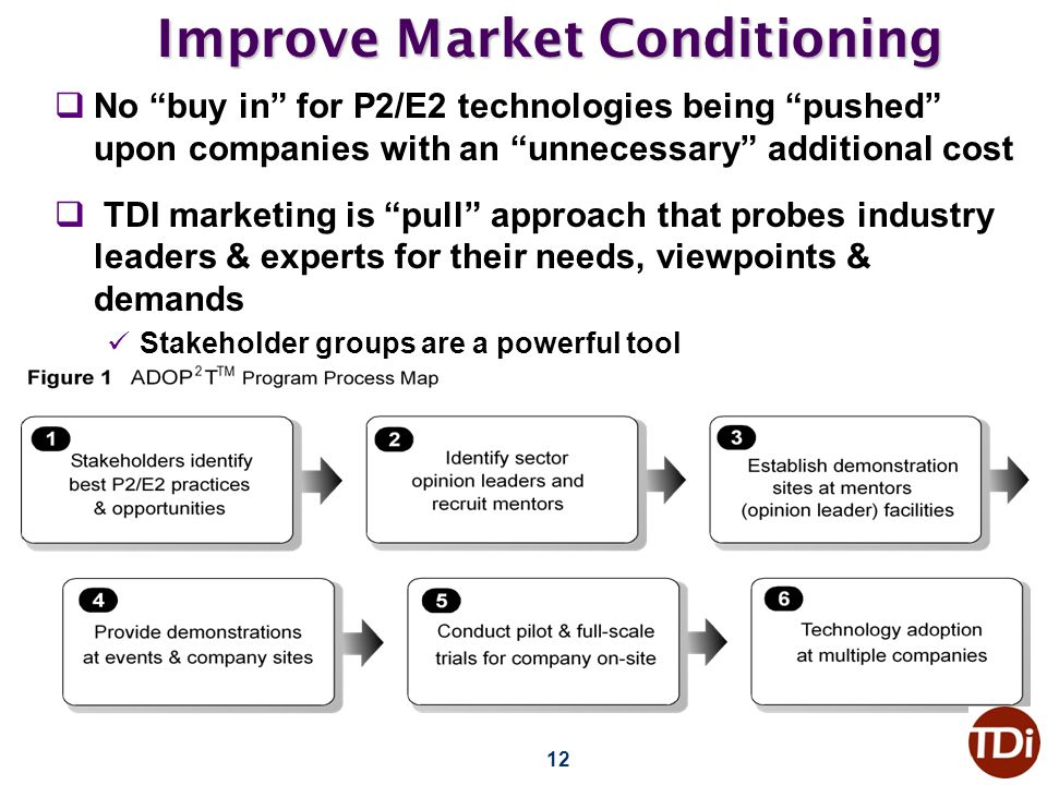 Improve Market Conditioning  No buy in for P2/E2 technologies being pushed upon companies with an unnecessary additional cost  TDI marketing is pull approach that probes industry leaders & experts for their needs, viewpoints & demands Stakeholder groups are a powerful tool 12