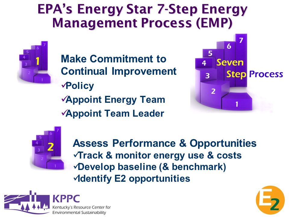EPA's Energy Star 7-Step Energy Management Process (EMP) Make Commitment to Continual Improvement Policy Appoint Energy Team Appoint Team Leader Assess Performance & Opportunities Track & monitor energy use & costs Develop baseline (& benchmark) Identify E2 opportunities