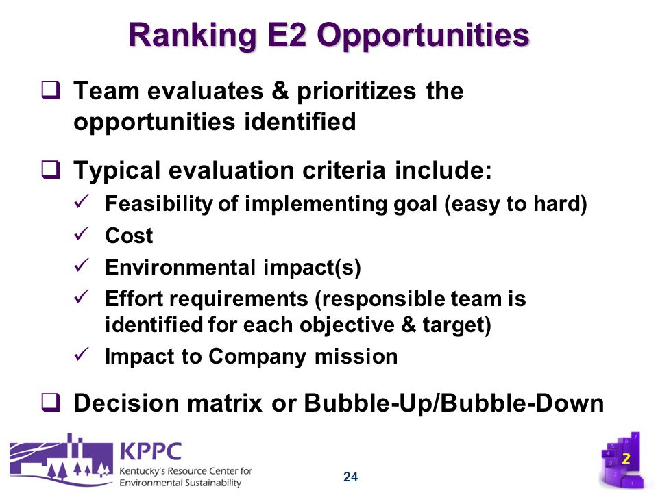 Ranking E2 Opportunities  Team evaluates & prioritizes the opportunities identified  Typical evaluation criteria include: Feasibility of implementing goal (easy to hard) Cost Environmental impact(s) Effort requirements (responsible team is identified for each objective & target) Impact to Company mission  Decision matrix or Bubble-Up/Bubble-Down 24