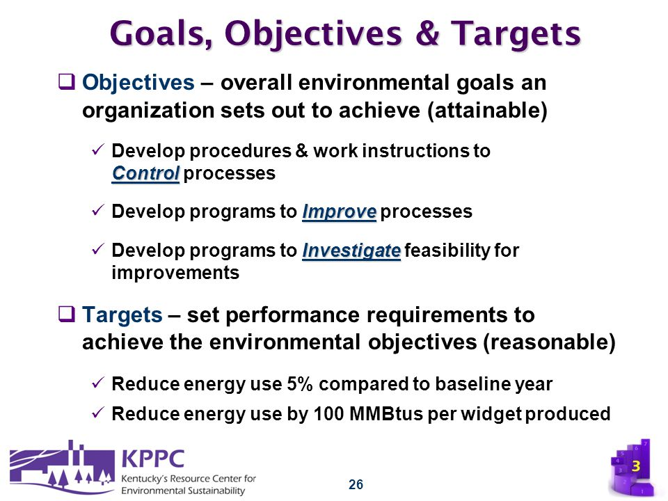 26 Goals, Objectives & Targets  Objectives – overall environmental goals an organization sets out to achieve (attainable) Control Develop procedures