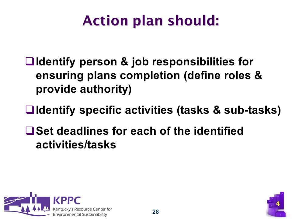 28 Action plan should:  Identify person & job responsibilities for ensuring plans completion (define roles & provide authority)  Identify specific activities (tasks & sub-tasks)  Set deadlines for each of the identified activities/tasks