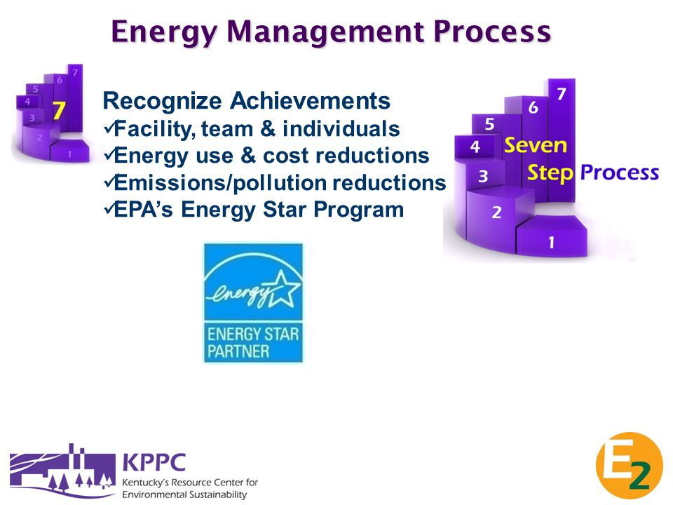 Energy Management Process Recognize Achievements Facility, team & individuals Energy use & cost reductions Emissions/pollution reductions EPA's Energy Star Program