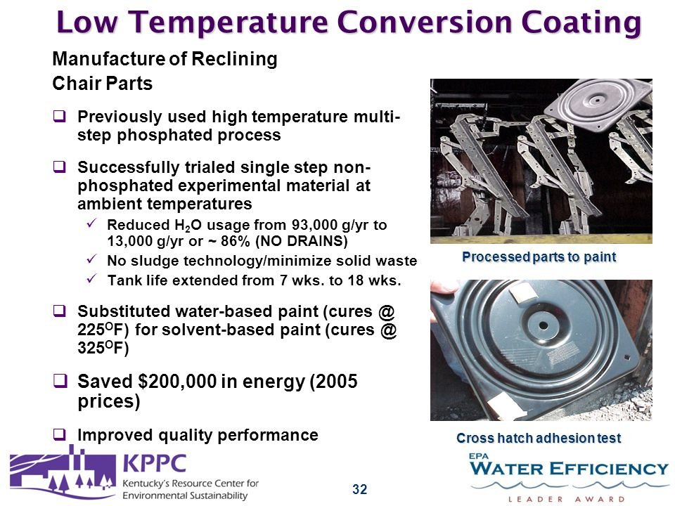 32 Low Temperature Conversion Coating Manufacture of Reclining Chair Parts  Previously used high temperature multi- step phosphated process  Successfully trialed single step non- phosphated experimental material at ambient temperatures Reduced H 2 O usage from 93,000 g/yr to 13,000 g/yr or ~ 86% (NO DRAINS) No sludge technology/minimize solid waste Tank life extended from 7 wks.