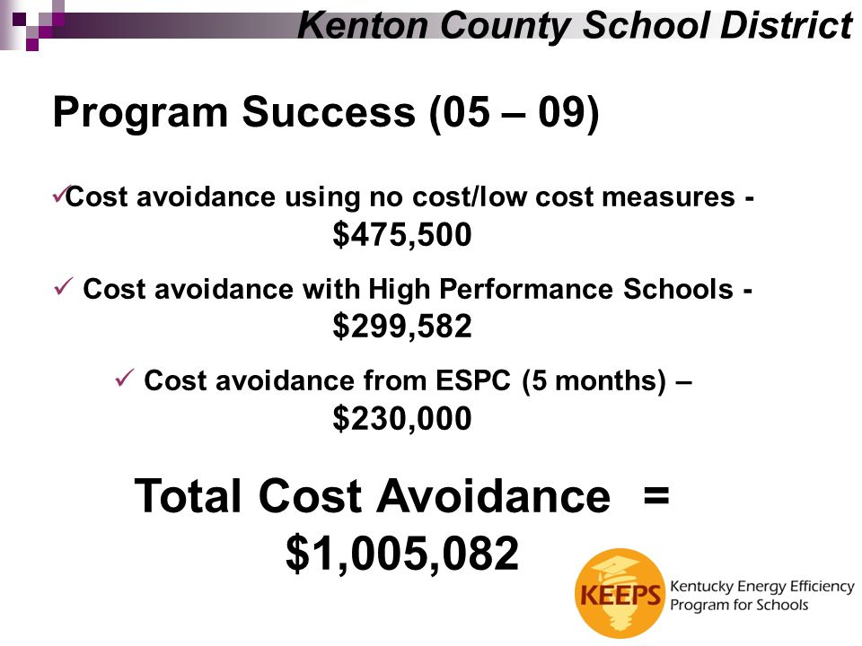 33 Kenton County School District Cost avoidance using no cost/low cost measures - $475,500 Cost avoidance with High Performance Schools - $299,582 Cos