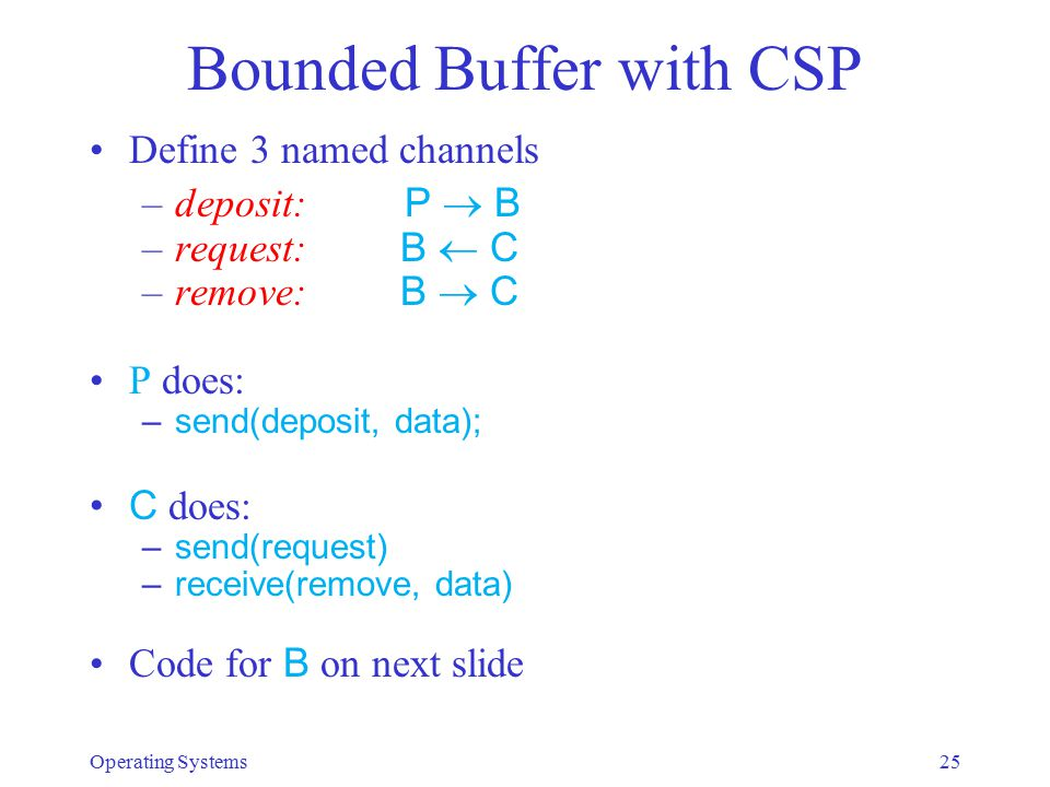 Bounded Buffer with CSP Define 3 named channels –deposit: P  B –request: B  C –remove: B  C P does: –send(deposit, data); C does: –send(request) –receive(remove, data) Code for B on next slide Operating Systems25