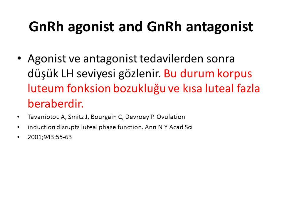 GnRh agonist and GnRh antagonist Agonist ve antagonist tedavilerden sonra düşük LH seviyesi gözlenir. Bu durum korpus luteum fonksion bozukluğu ve kıs