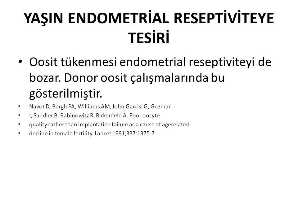 YAŞIN ENDOMETRİAL RESEPTİVİTEYE TESİRİ Oosit tükenmesi endometrial reseptiviteyi de bozar. Donor oosit çalışmalarında bu gösterilmiştir. Navot D, Berg